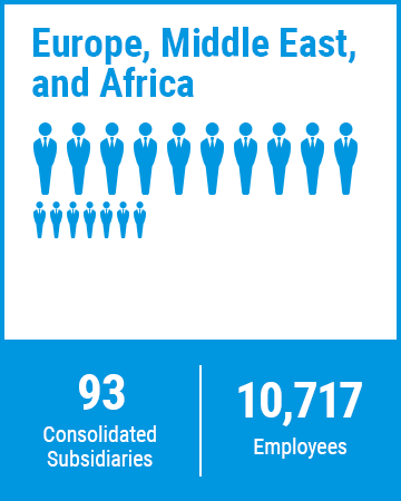 Europe, Middle East, and Africa 93 Consolidated Subsidiaries 10,717 Employees