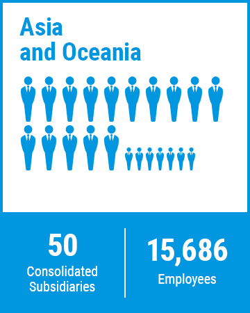 Asia and Oceania 50 Consolidated Subsidiaries 15,686 Employees