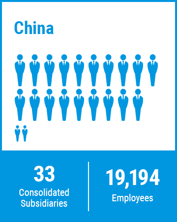 China 33 Consolidated Subsidiaries 19,194 Employees